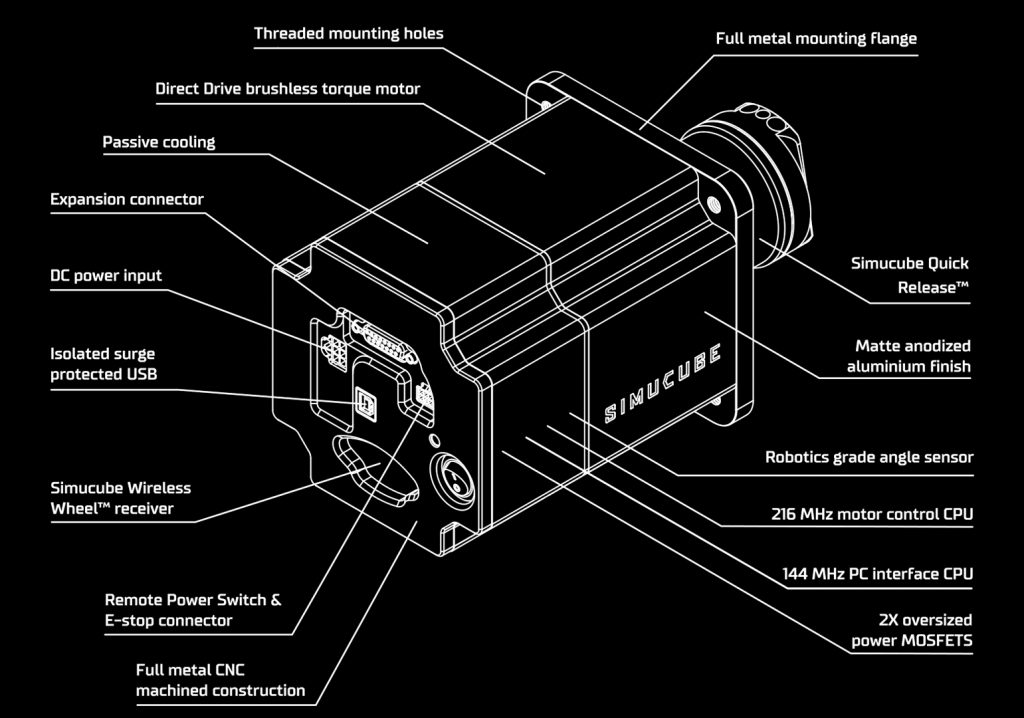 shop.gperformance.eu - Simucube 2 Pro steering diagram